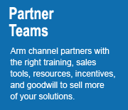 How We Help Partner Teams